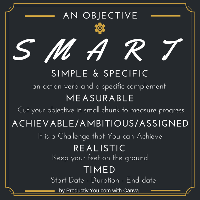 smart objectives english